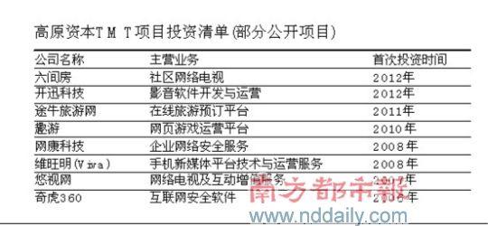 高原资本:在华投资团队仅两人 拒投山寨式TMT